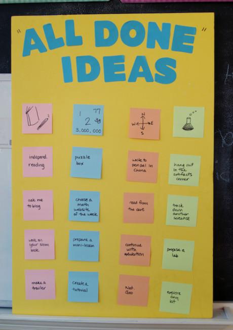 All Done idea board