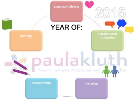 2015 inclusion goals