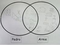 Pedro Venn FI