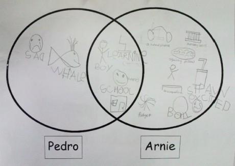 pedro lesson 3