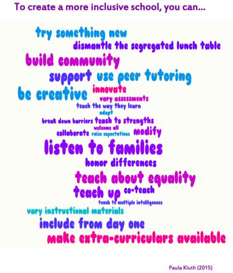 Inclusion Wordle